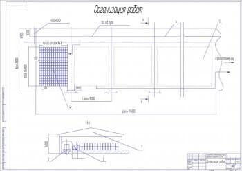 7.Схема организации работ в складском помещении при транспортировании грузов к производственному цеху в масштабе 1:100 (формат А1)
