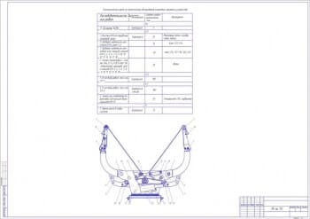 Разработка технологической карты по техническому обслуживанию зажимного устройства коникового типа (формат А1)