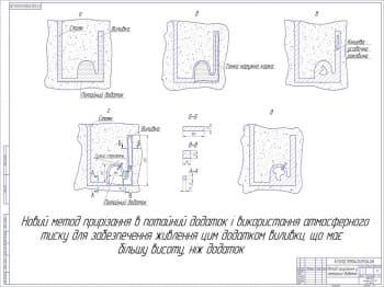 7.Эскиз метода прирезки в скрытом приложении