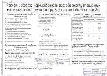 8.Чертеж расчетный показателей (формат А1)