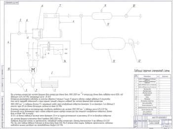 Чертеж принципиальной схемы стенда с техническими условиями