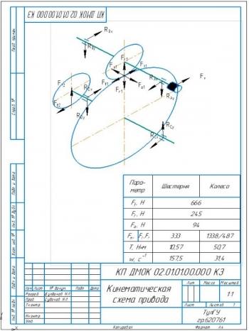 8.Кинематическая схема привода А4