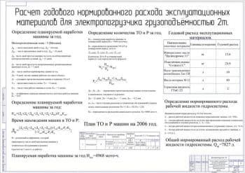 8.Технологический чертеж расчета годового нормированного расхода эксплуатационных материалов для электропогрузчика грузоподъемностью 2т (формат А1)