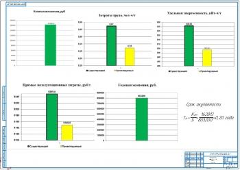 9.Экономическая эффективность проекта А1