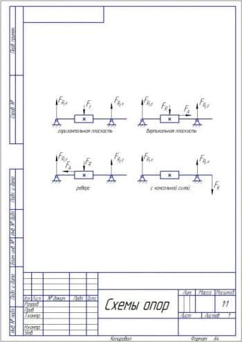 9.Чертеж схем опор 2 в разных проекциях – горизонтальная плоскость, вертикальная плоскость, с консольной силой, реверс (формат А4)